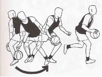 """Figure 2 - """"Piede perno"""""""